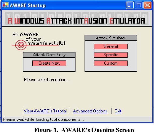 Figure 2 from Using a windows attack intRusion emulator (AWARE) to