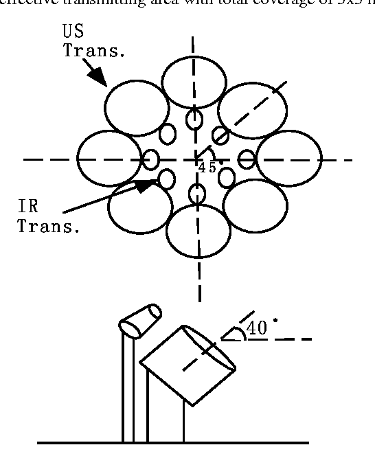 infrared waves diagram