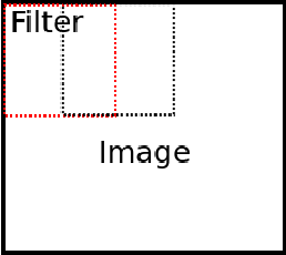Figure 3 for A deep primal-dual proximal network for image restoration