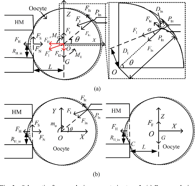 Figure 3 From Robotic Cell Rotation Based On The Minimum Rotation