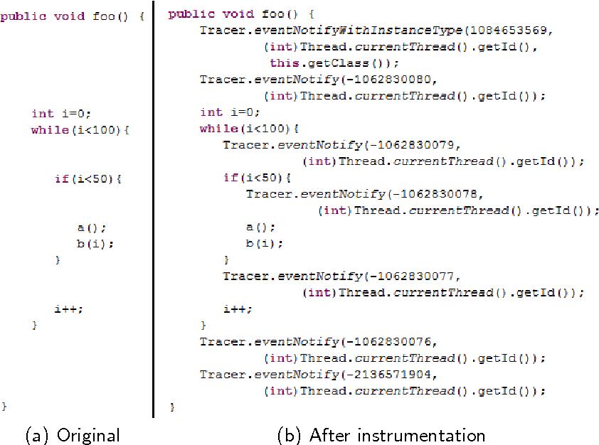 Figure 3: Java bytecode instrumentation principle (pseudo-Java code)