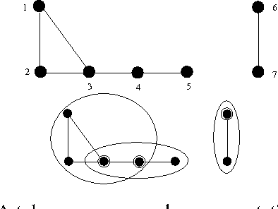 Figure 1 from Data Clustering of Tolerance Space in MATLAB