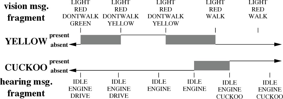 figure 7-18