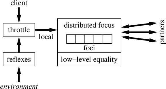 figure C-10