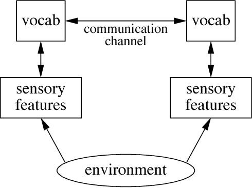 figure 5-11