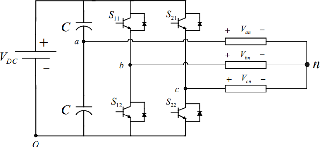 Figure 2 3 from PID CURRENT CONTROL TECHNIQUE FOR THREE PHASE