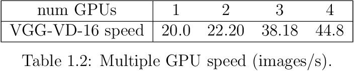 Figure 3 for MatConvNet - Convolutional Neural Networks for MATLAB