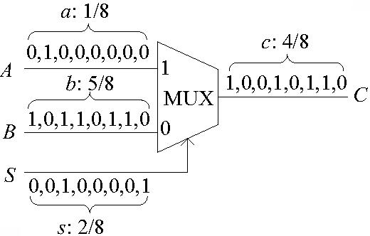 Afbeeldingsresultaat voor random synthesizing