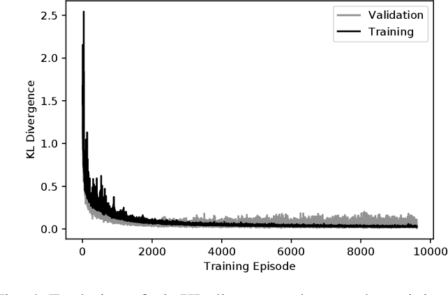 Figure 4 for PointNetKL: Deep Inference for GICP Covariance Estimation in Bathymetric SLAM