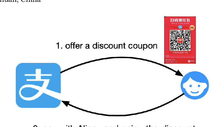 Figure 1 for A framework for massive scale personalized promotion