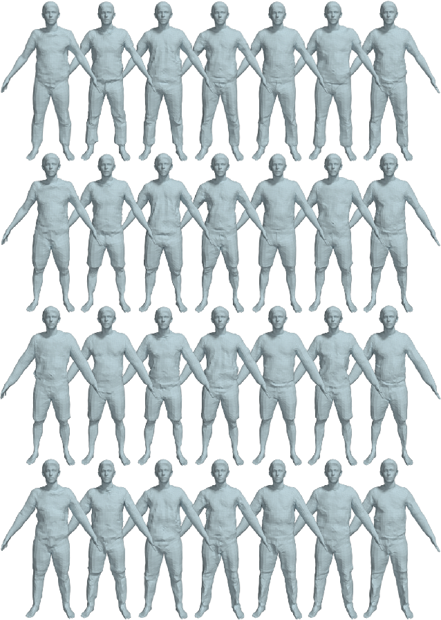 Figure 4 for Dressing 3D Humans using a Conditional Mesh-VAE-GAN