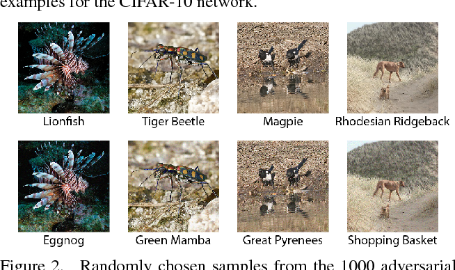 Figure 3 for Query-Efficient Black-box Adversarial Examples (superceded)