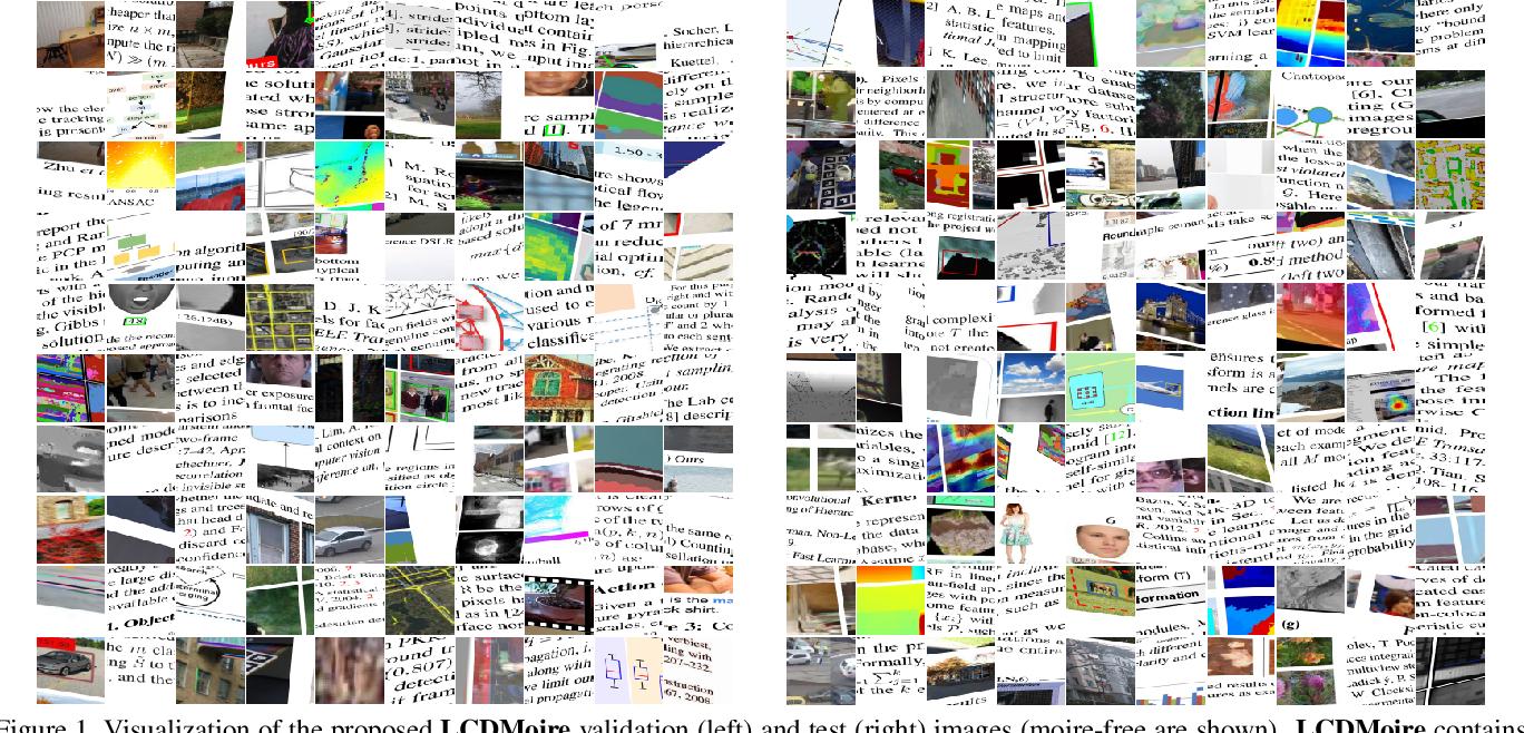 Figure 1 for AIM 2019 Challenge on Image Demoireing: Dataset and Study