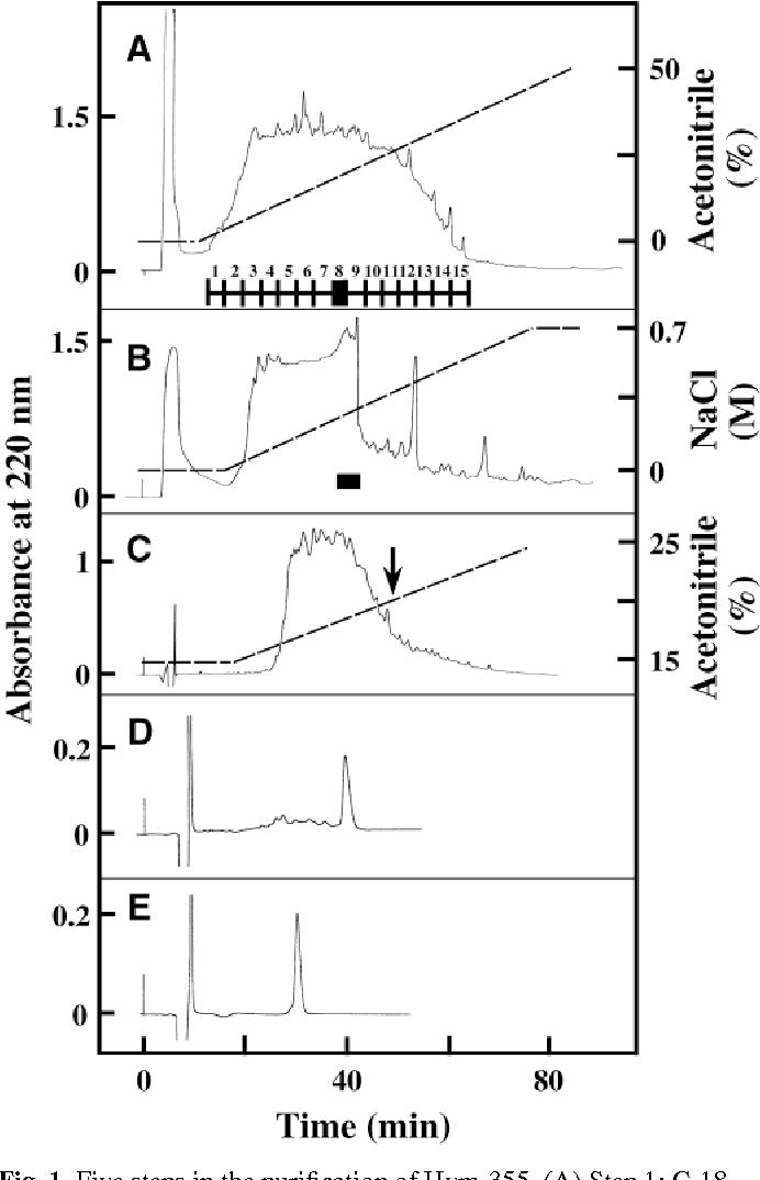 A novel neuropeptide, Hym-355, positively regulates neuron ...