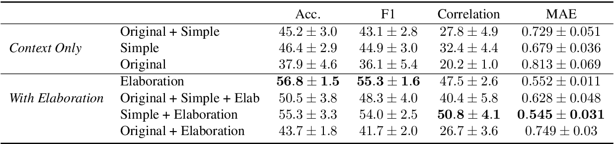 Figure 4 for Elaborative Simplification: Content Addition and Explanation Generation in Text Simplification