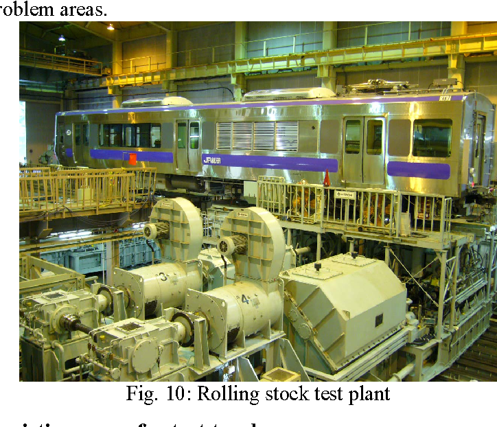 Figure 10 from Fuel cell powered railway vehicle and