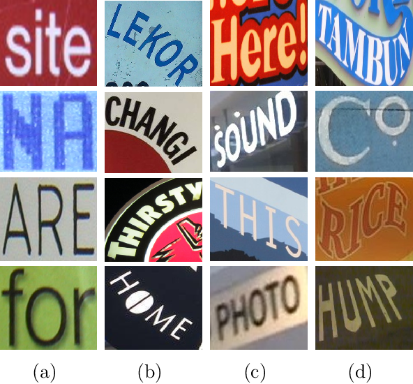 Figure 1 for Focus-Enhanced Scene Text Recognition with Deformable Convolutions
