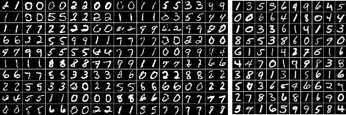 Figure 3 for Deep AutoRegressive Networks
