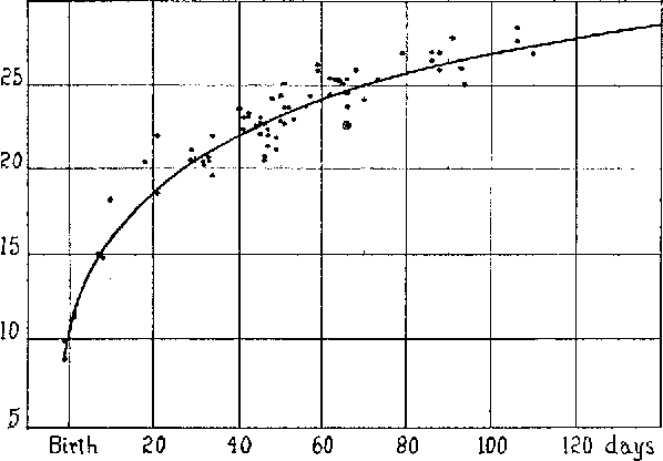 Figure 5 From Robert Gordon Sinclair The White Rat And Cholesterol