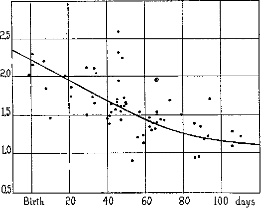 Figure 6 From Robert Gordon Sinclair The White Rat And Cholesterol