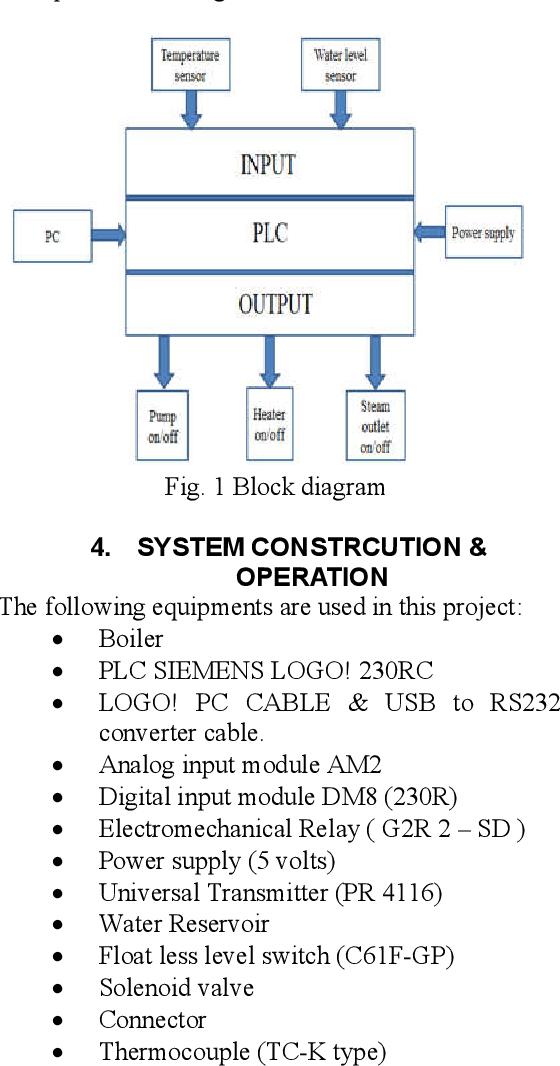 PDF] Design and Implementation of Intelligent Boiler