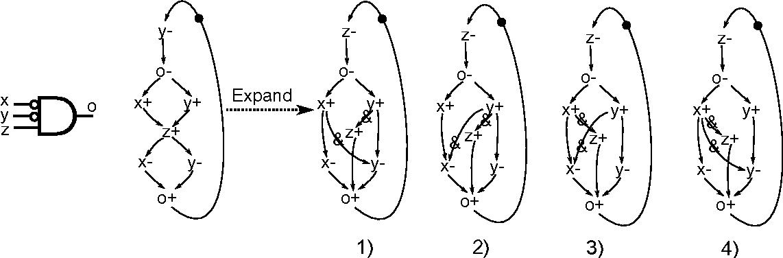 figure 5.23