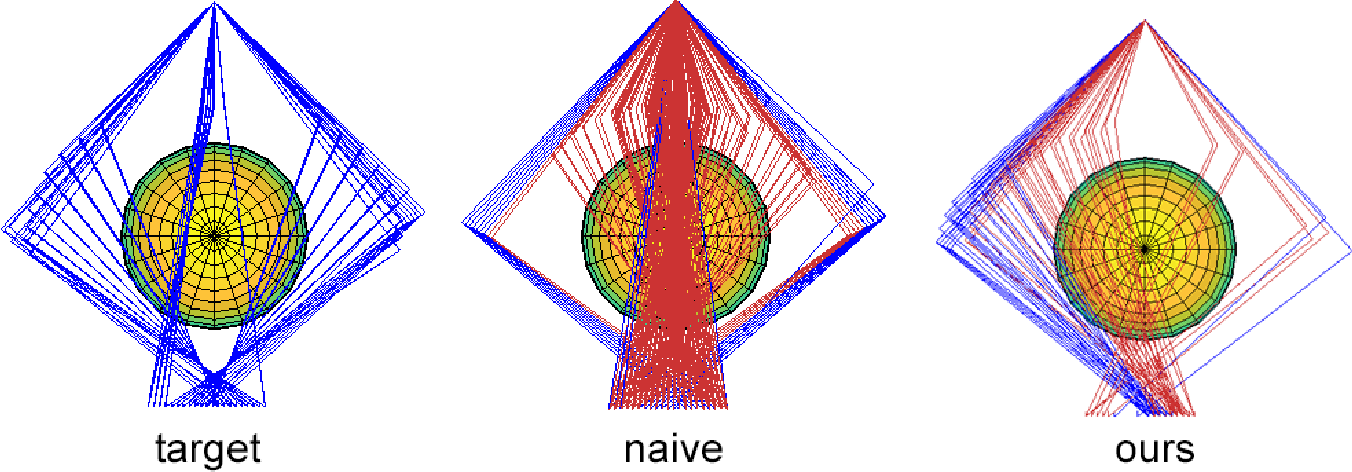 Figure 3 for Incremental Adversarial Learning for Optimal Path Planning