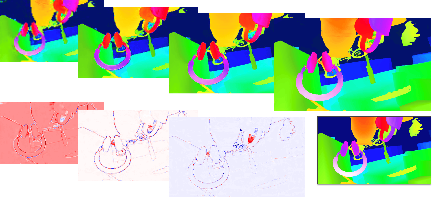 Figure 3 for StereoNet: Guided Hierarchical Refinement for Real-Time Edge-Aware Depth Prediction