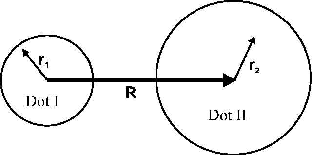 Figure 1 From Anticrossings In Frster Coupled Quantum Dots
