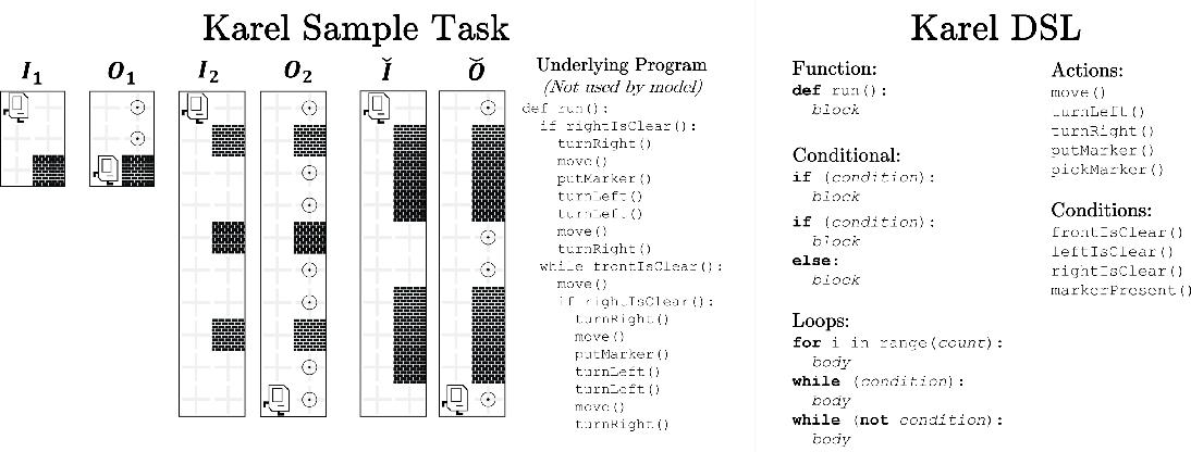 Figure 1 for Neural Program Meta-Induction