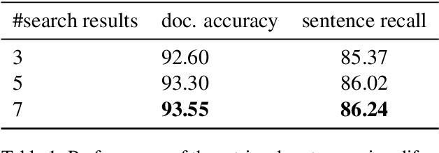 Figure 2 for UKP-Athene: Multi-Sentence Textual Entailment for Claim Verification