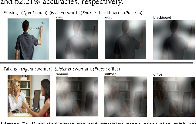 Figure 4 for Recurrent Models for Situation Recognition
