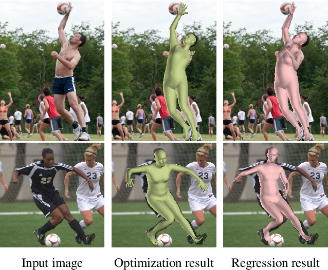 Figure 1 for Learning to Reconstruct 3D Human Pose and Shape via Model-fitting in the Loop