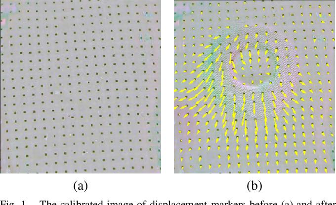 Figure 1 for Dense Tactile Force Distribution Estimation using GelSlim and inverse FEM