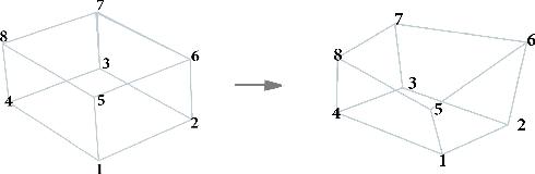 Figure 4 for Dense Tactile Force Distribution Estimation using GelSlim and inverse FEM