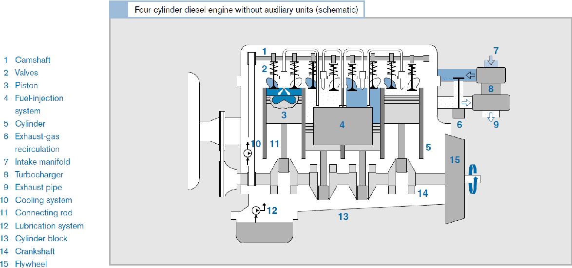 4 9l Engine Diagram - Schematics Online  L Cadillac Engine Diagram S on
