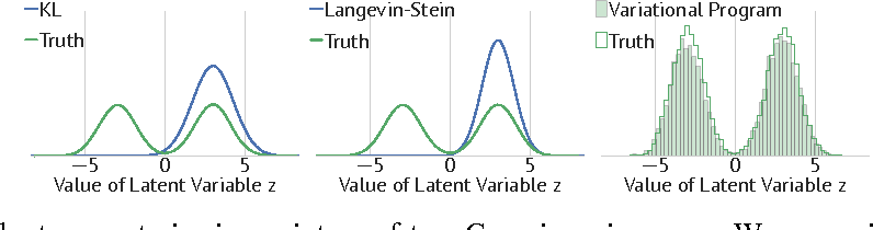 Figure 1 for Operator Variational Inference