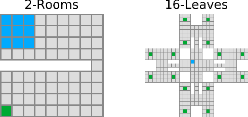 Figure 3 for Geometric Entropic Exploration