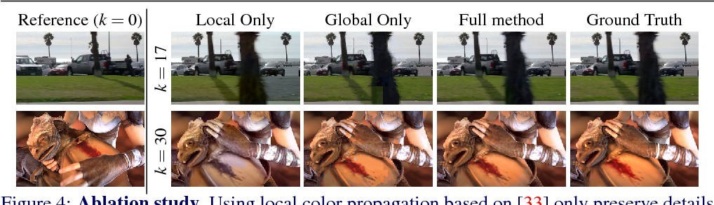 Figure 4 for Deep Video Color Propagation