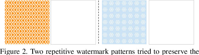Figure 3 for Exploring Structure Consistency for Deep Model Watermarking