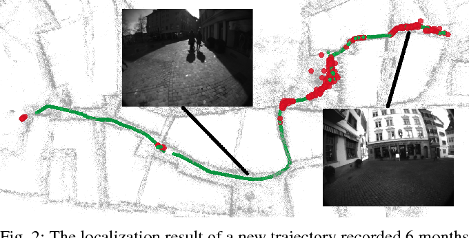 Figure 2 for Long-term Large-scale Mapping and Localization Using maplab