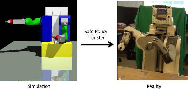 Figure 1 for Probabilistically Safe Policy Transfer