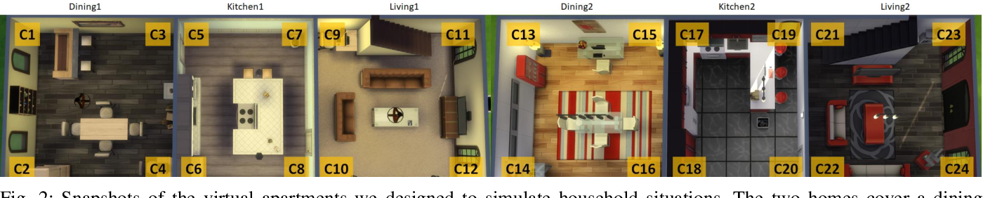 Figure 2 for Let's Play for Action: Recognizing Activities of Daily Living by Learning from Life Simulation Video Games