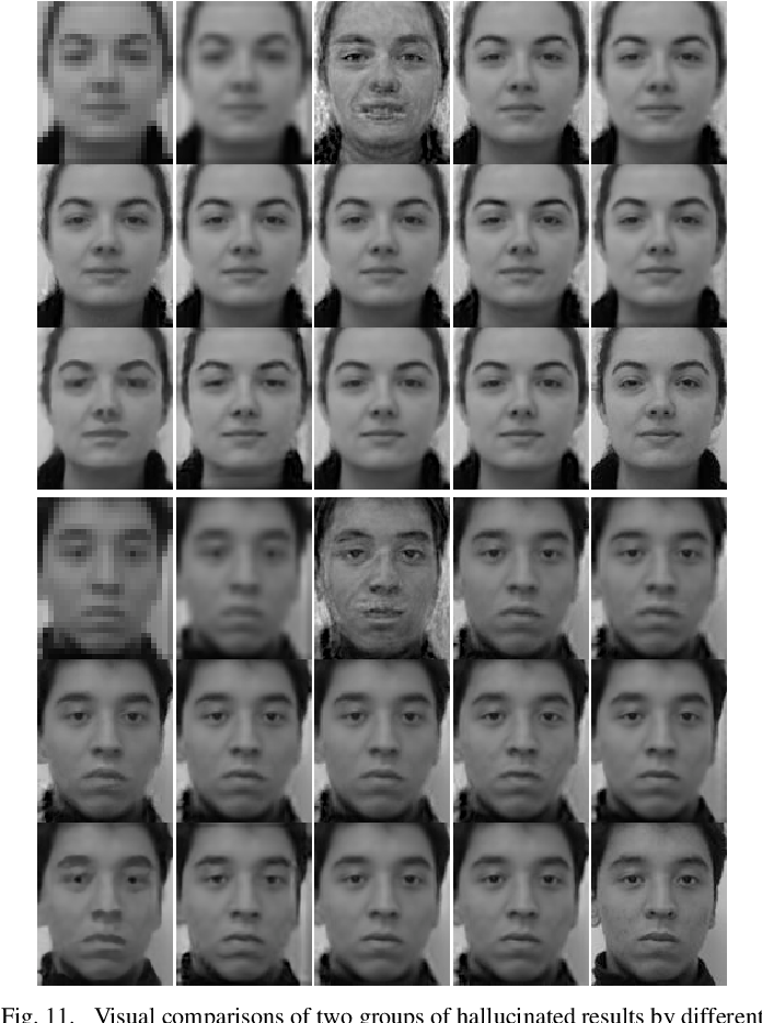 Figure 3 for Context-Patch Face Hallucination Based on Thresholding Locality-constrained Representation and Reproducing Learning