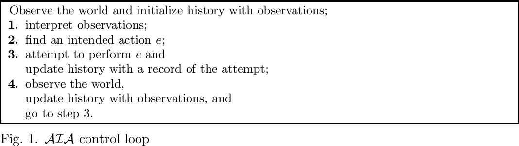 Figure 1 for An ASP Methodology for Understanding Narratives about Stereotypical Activities