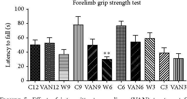 PDF] Memory Deficit Recovery after Chronic Vanadium Exposure