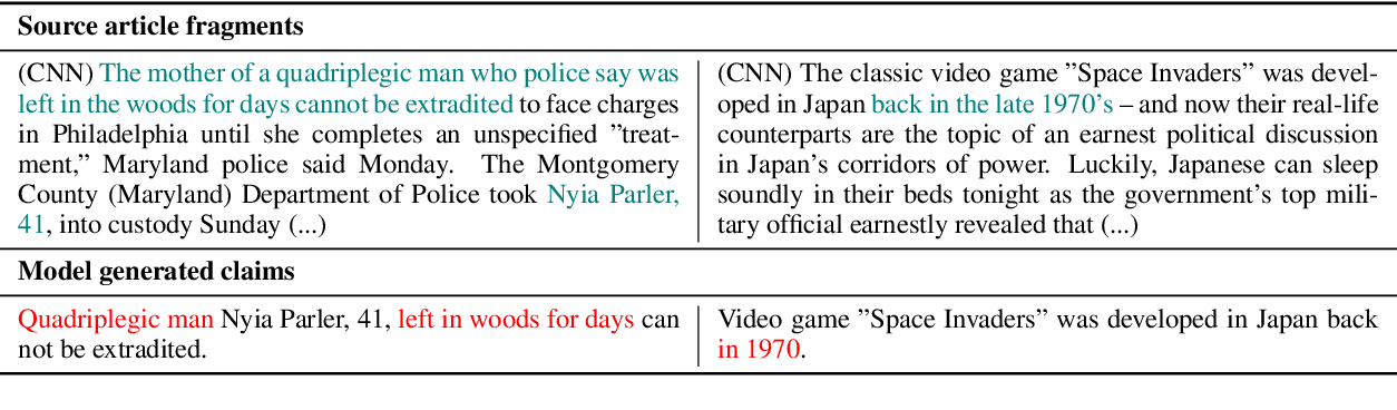 Figure 1 for Evaluating the Factual Consistency of Abstractive Text Summarization