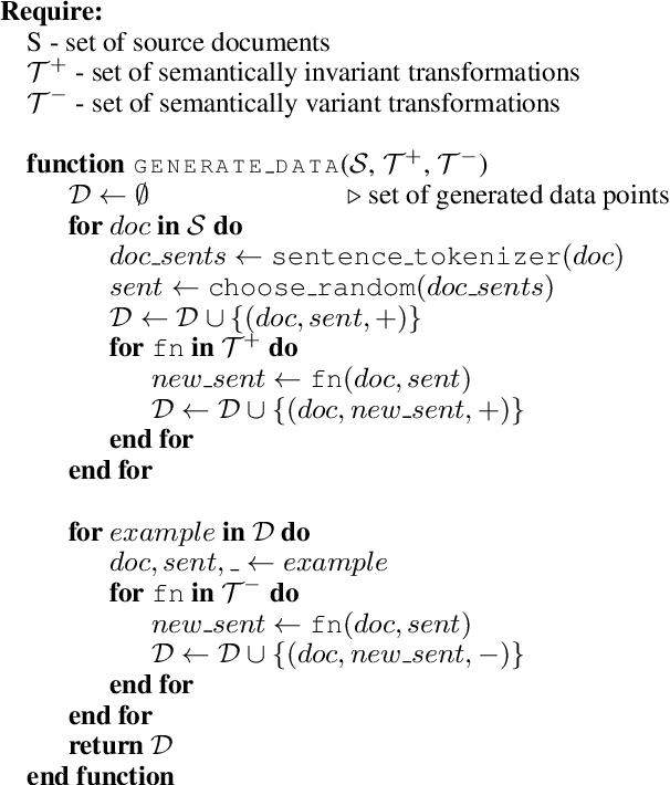 Figure 2 for Evaluating the Factual Consistency of Abstractive Text Summarization