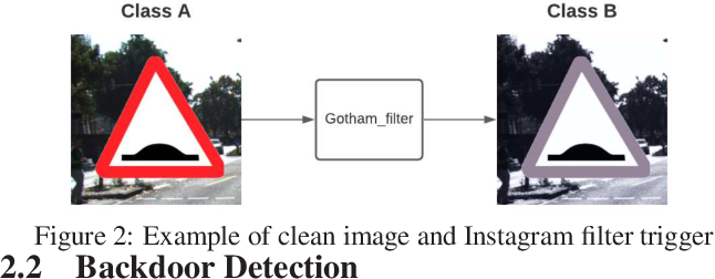 Figure 3 for TAD: Trigger Approximation based Black-box Trojan Detection for AI