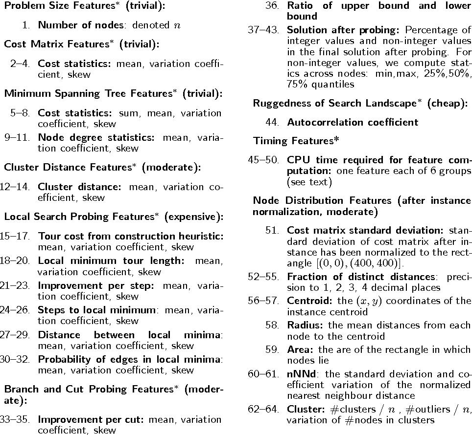 Figure 3 for Algorithm Runtime Prediction: Methods & Evaluation